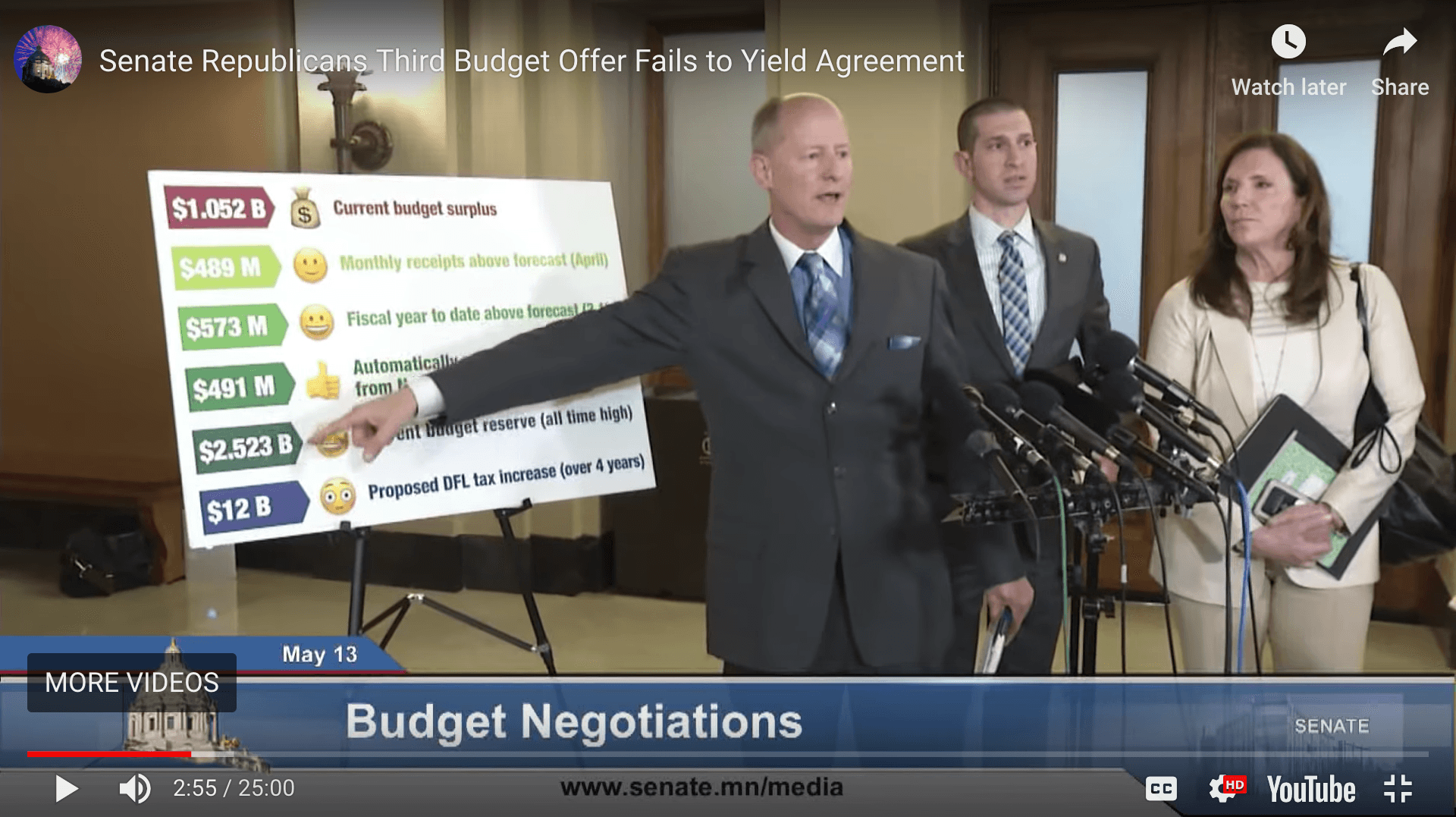 Screenshot from Senate Media video showing senators with budget on poster board, illustrated with emojis.